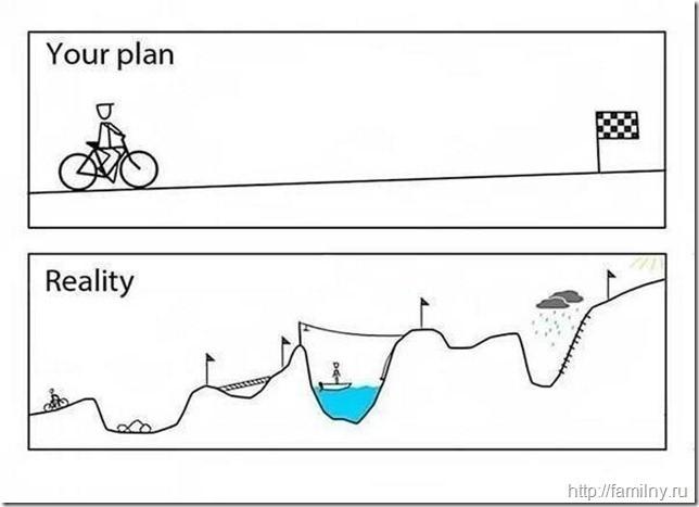 Реальность вносит коррективы в планы