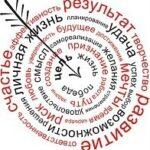 Протестируйте свои цели 2013: три важных составляющих